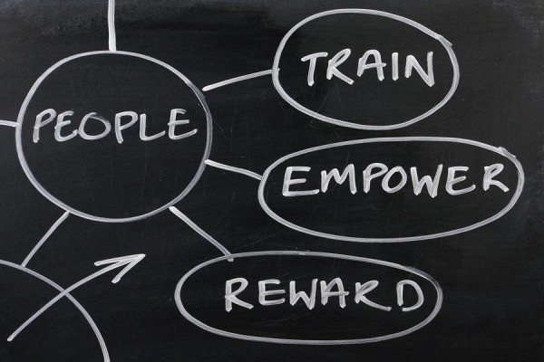Employee Strategy Diagram